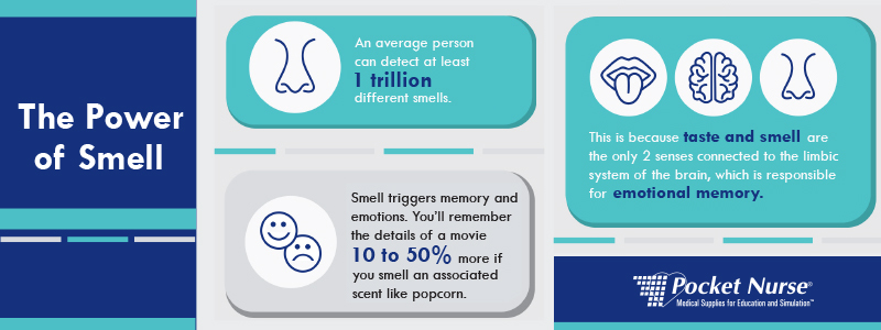 Student Engagement Strategies: The Power of Smell